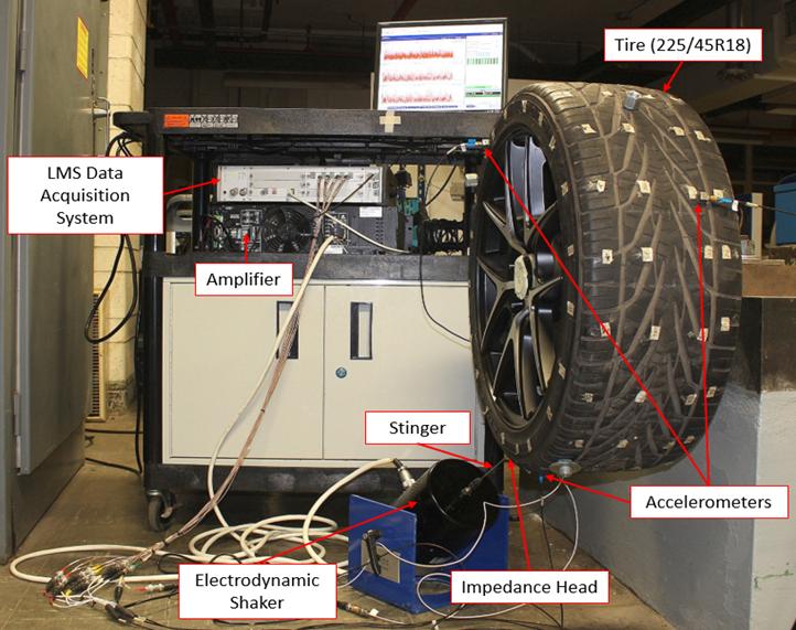 Modal Test on a Tire